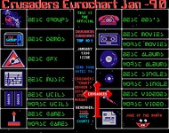 Eurochart 02 Screenshot